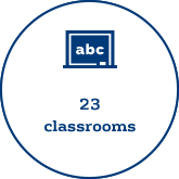 23 classrooms